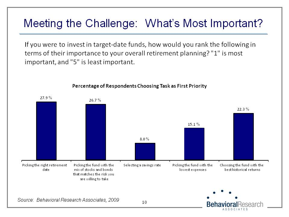 Meeting the challenge whats most-important
