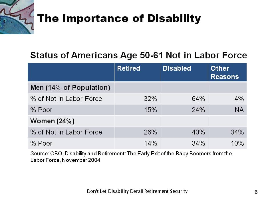 The Importance of Disability