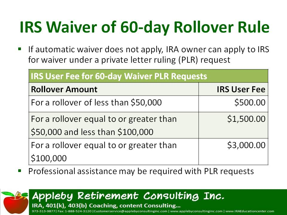 Traditional Ira Distributions Denise Applebyretirement Insight And