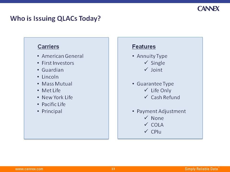 Who is Issuing QLACs Today?