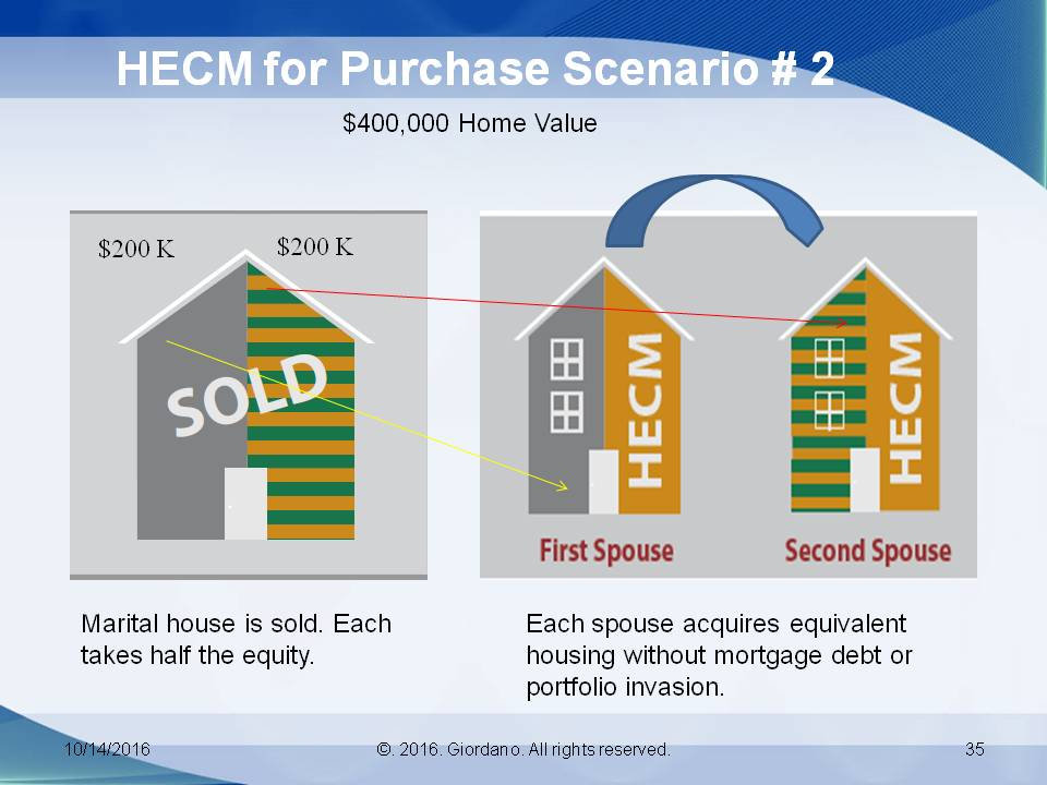 HECM for Purchase Scenario #2