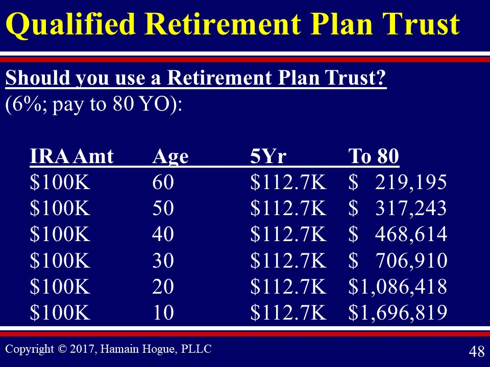 Qualified Retirement Plan Trust