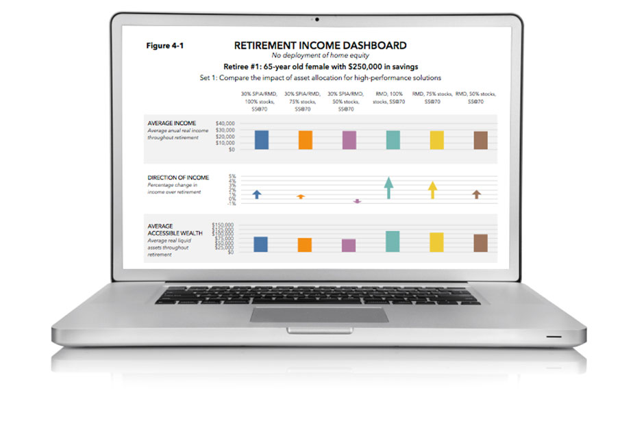 Retirement Income Dashboard
