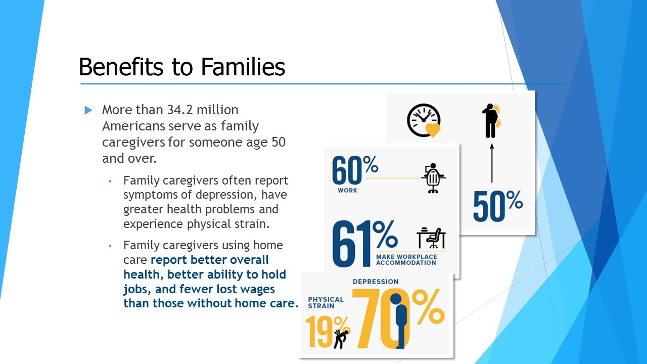 Benefits to Families
