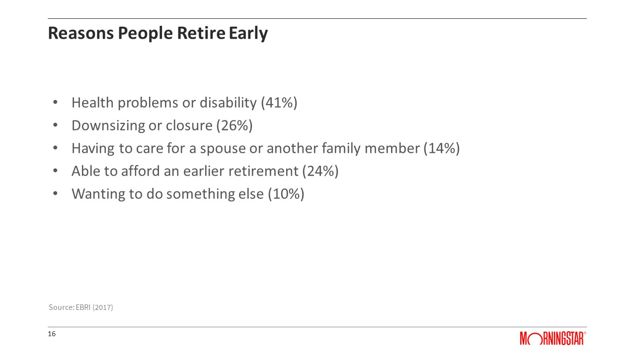 Reasons People Retire Early