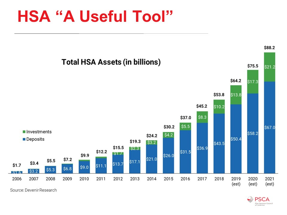 HSA A Useful Tool