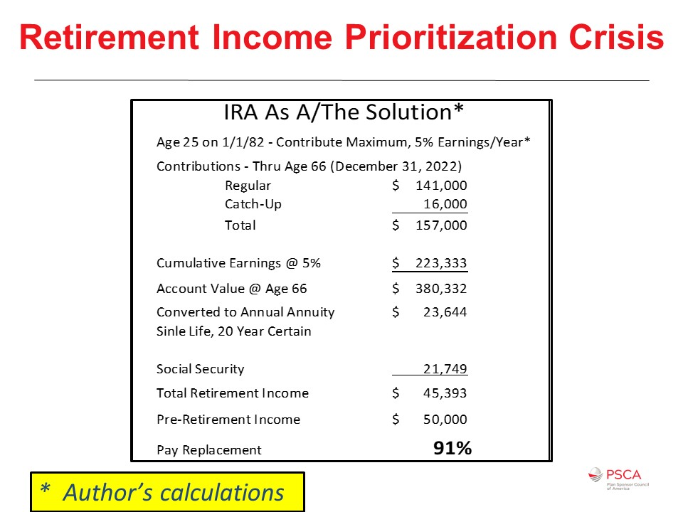 Retirement Income Prioritization