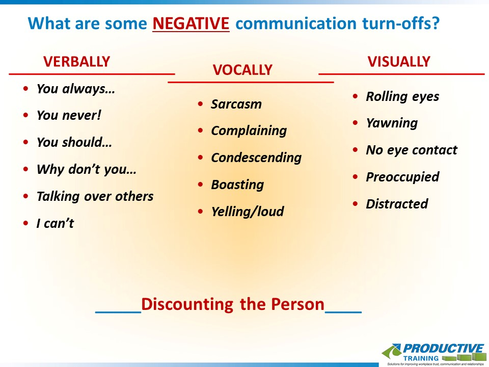 What are some NEGATIVE communication turn-offs?