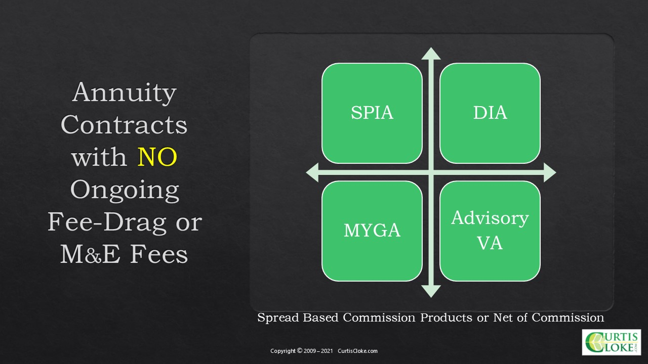 Annuity Contracts with NO Ongoing Fee-Drag or M&E Fees