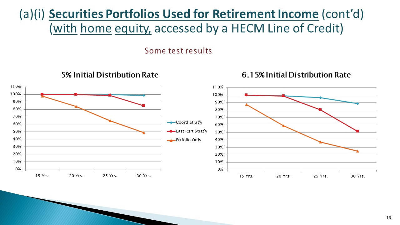 Securities Portfolios Used for Retirement Income