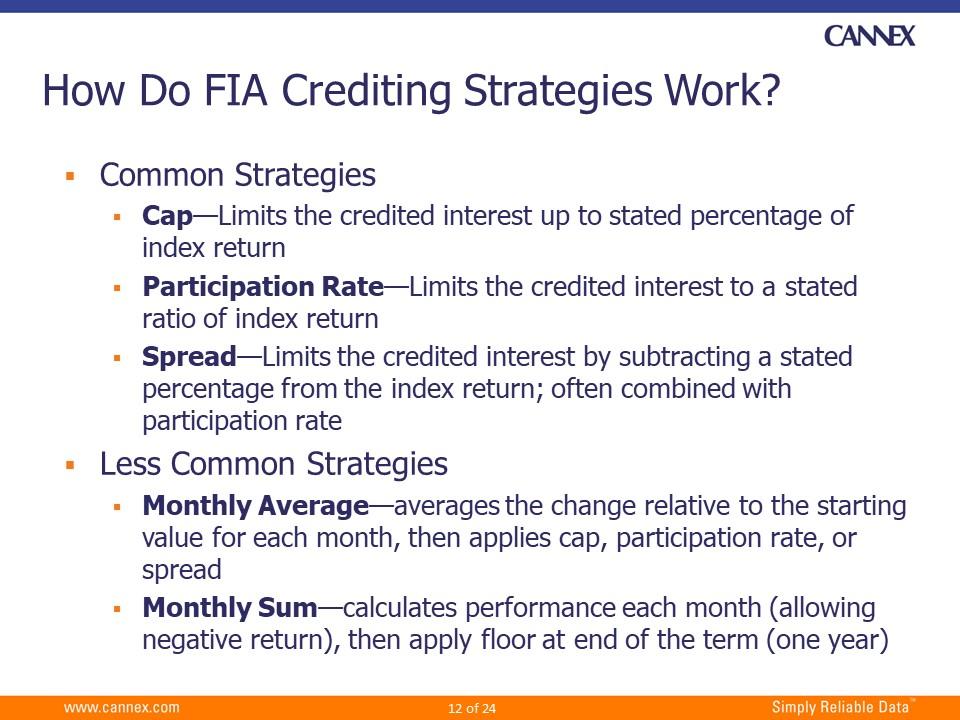 How Do FIA Crediting Strategies Work