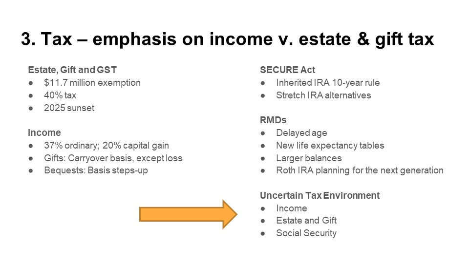 Tax – emphasis on income v. estate & gift tax